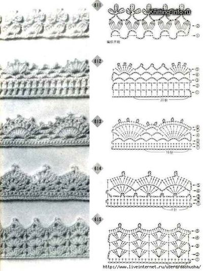 Crochet Patterns Edges : Crochet edging diagrams for a afghan, baby blanket, scarf, dish towel ...