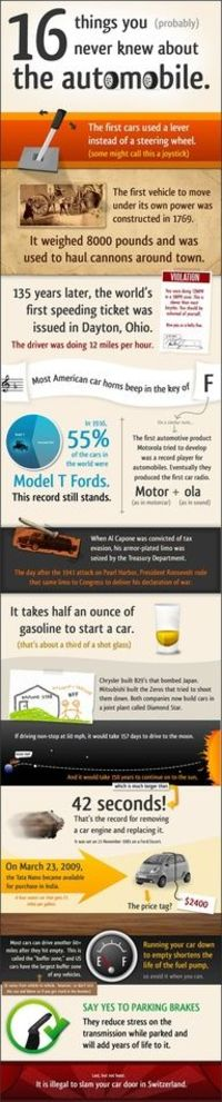 Unknown Facts of Automobiles Infographic