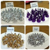 Opinion writing with Hershey kisses